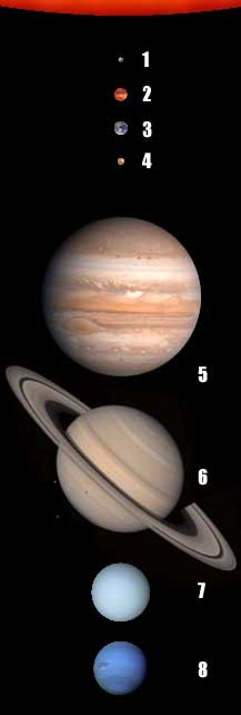 https://nl.wikipedia.org/wiki/Planeet#/media/File:Solar_planets.jpg